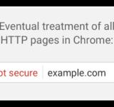 Как повлиял https на посещаемость сайта